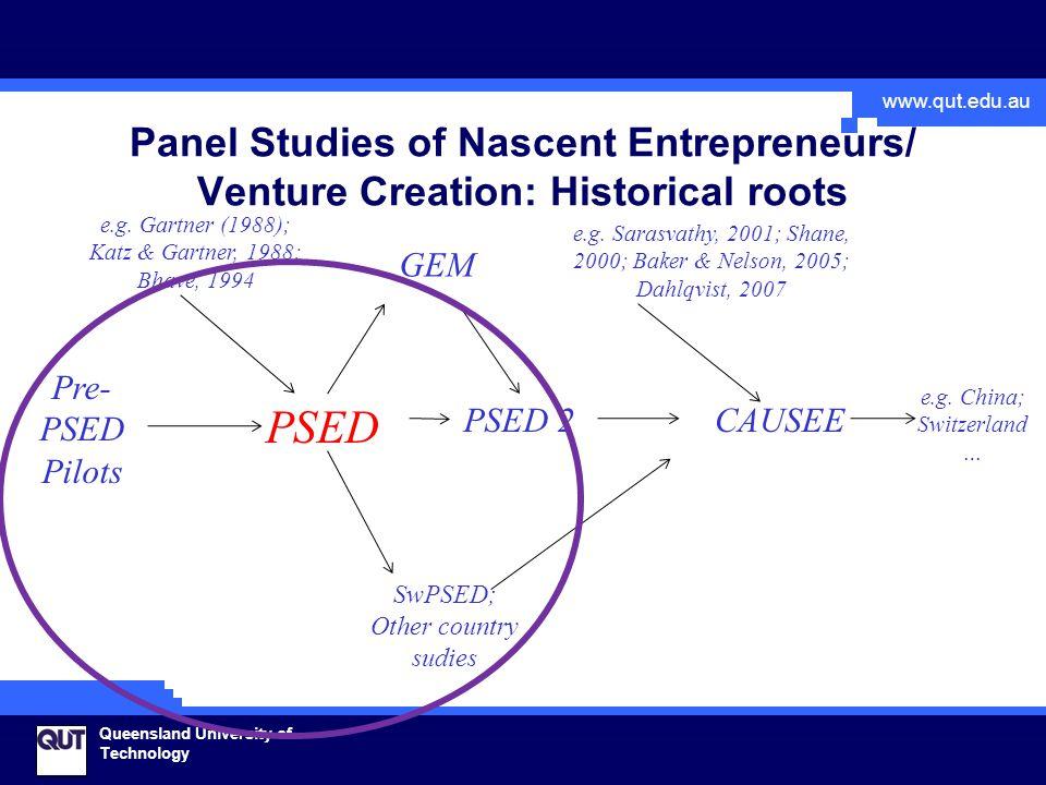 www.qut.edu.au Queensland University of Technology Panel Studies of Nascent Entrepreneurs/ Venture Creation: Historical roots Pre- PSED Pilots PSED Sw