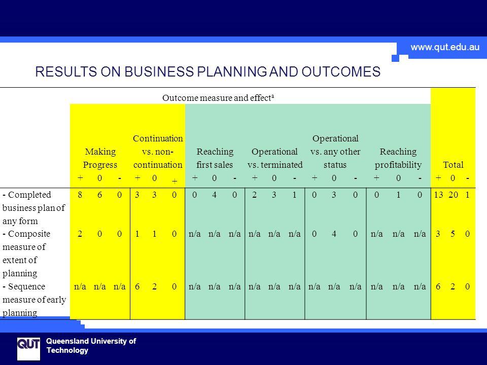 www.qut.edu.au Queensland University of Technology Outcome measure and effect a Total Making Progress Continuation vs.