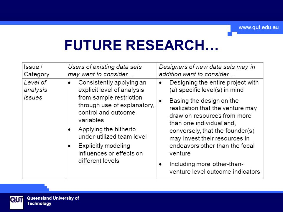 www.qut.edu.au Queensland University of Technology FUTURE RESEARCH… Issue / Category Users of existing data sets may want to consider… Designers of new data sets may in addition want to consider… Level of analysis issues  Consistently applying an explicit level of analysis from sample restriction through use of explanatory, control and outcome variables  Applying the hitherto under-utilized team level  Explicitly modeling influences or effects on different levels  Designing the entire project with (a) specific level(s) in mind  Basing the design on the realization that the venture may draw on resources from more than one individual and, conversely, that the founder(s) may invest their resources in endeavors other than the focal venture  Including more other-than- venture level outcome indicators