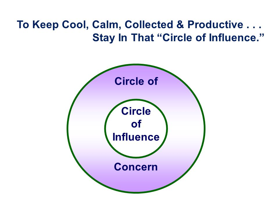 To Keep Cool, Calm, Collected & Productive...