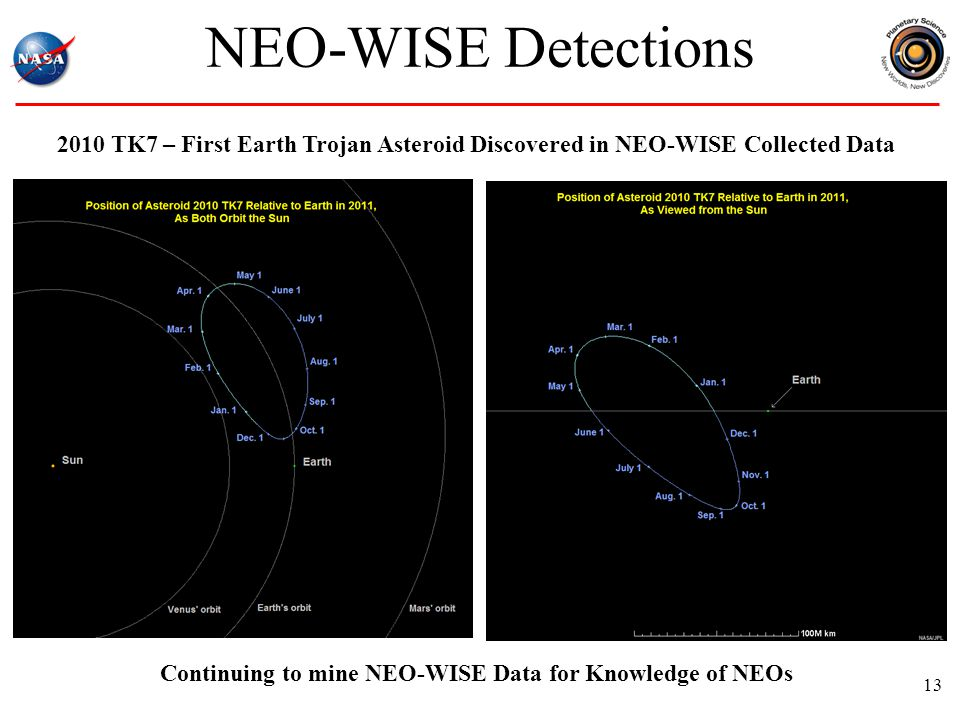 NEO-WISE Detections 13 2010 TK7 – First Earth Trojan Asteroid Discovered in NEO-WISE Collected Data Continuing to mine NEO-WISE Data for Knowledge of NEOs