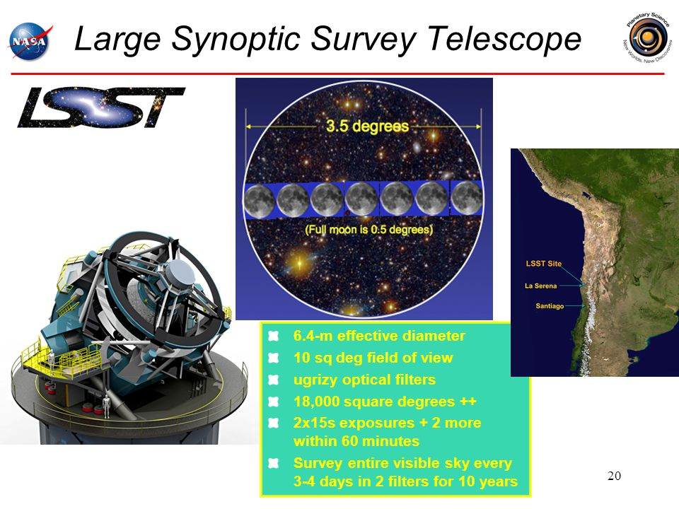 Large Synoptic Survey Telescope 6.4-m effective diameter 10 sq deg field of view ugrizy optical filters 18,000 square degrees ++ 2x15s exposures + 2 more within 60 minutes Survey entire visible sky every 3-4 days in 2 filters for 10 years 20
