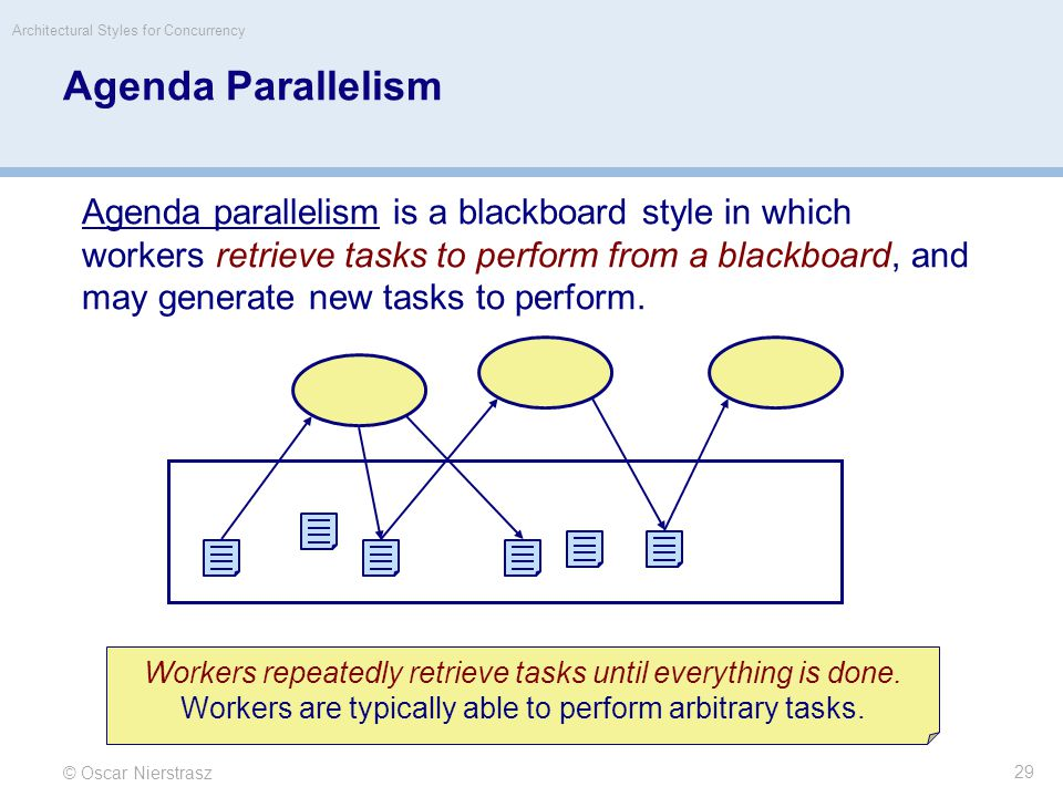 © Oscar Nierstrasz Architectural Styles for Concurrency 29 Agenda parallelism is a blackboard style in which workers retrieve tasks to perform from a blackboard, and may generate new tasks to perform.