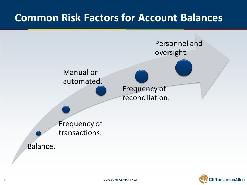 ©2012 CliftonLarsonAllen LLP 14 Common Risk Factors for Account Balances Balance. Frequency of transactions. Manual or automated. Frequency of reconci