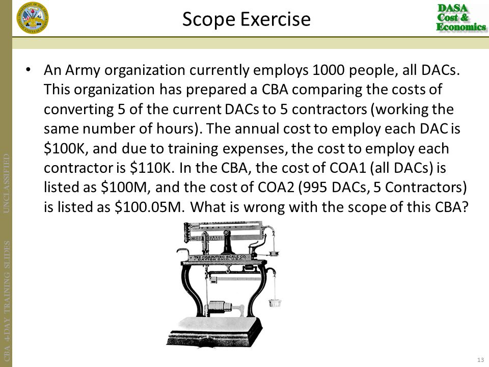 UNCLASSIFIED CBA 4-DAY TRAINING SLIDES An Army organization currently employs 1000 people, all DACs.