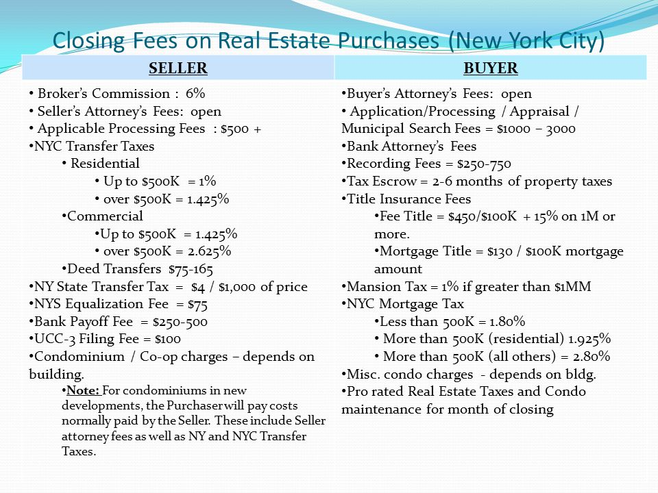 Closing Fees on Real Estate Purchases (New York City) SELLERBUYER Broker's Commission : 6% Seller's Attorney's Fees: open Applicable Processing Fees :