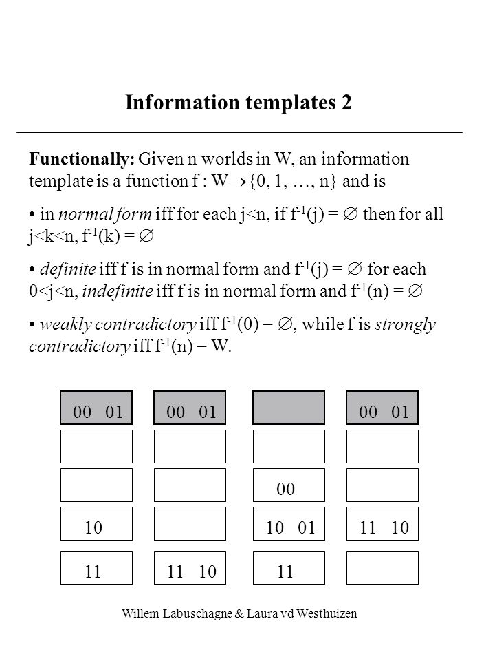 Willem Labuschagne & Laura vd Westhuizen Information templates 2 Functionally: Given n worlds in W, an information template is a function f : W  {0, 1, …, n} and is in normal form iff for each j<n, if f -1 (j) =  then for all j<k<n, f -1 (k) =  definite iff f is in normal form and f -1 (j) =  for each 0<j<n, indefinite iff f is in normal form and f -1 (n) =  weakly contradictory iff f -1 (0) = , while f is strongly contradictory iff f -1 (n) = W.