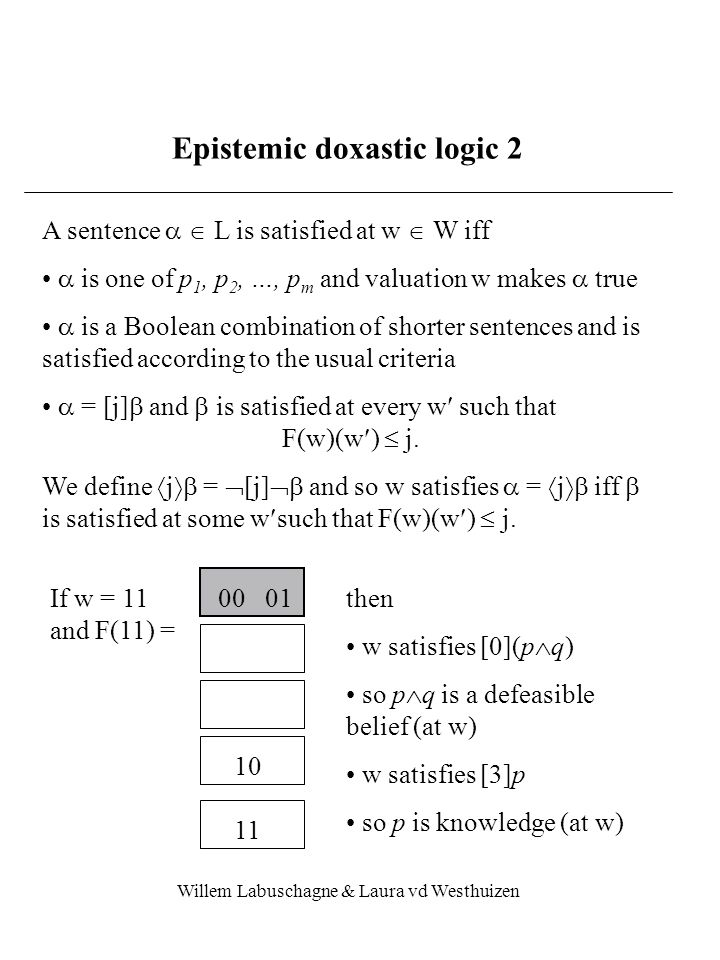 Willem Labuschagne & Laura vd Westhuizen Epistemic doxastic logic 2 A sentence   L is satisfied at w  W iff  is one of p 1, p 2, …, p m and valuation w makes  true  is a Boolean combination of shorter sentences and is satisfied according to the usual criteria  = [j]  and  is satisfied at every w such that F(w)(w)  j.