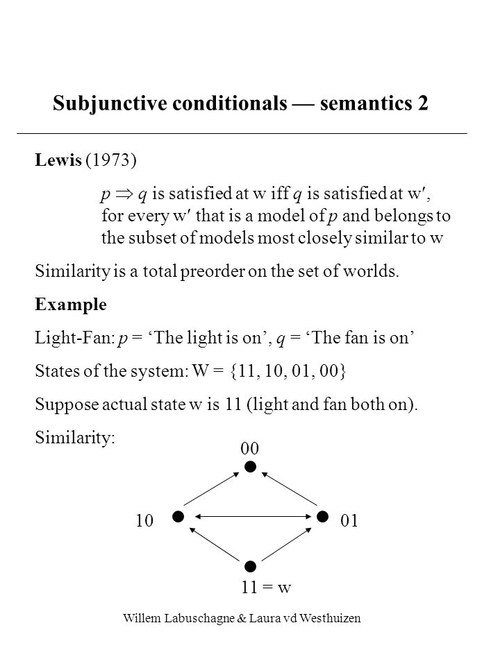 Willem Labuschagne & Laura vd Westhuizen Subjunctive conditionals — semantics 2 Lewis (1973) p  q is satisfied at w iff q is satisfied at w, for every w that is a model of p and belongs to the subset of models most closely similar to w Similarity is a total preorder on the set of worlds.