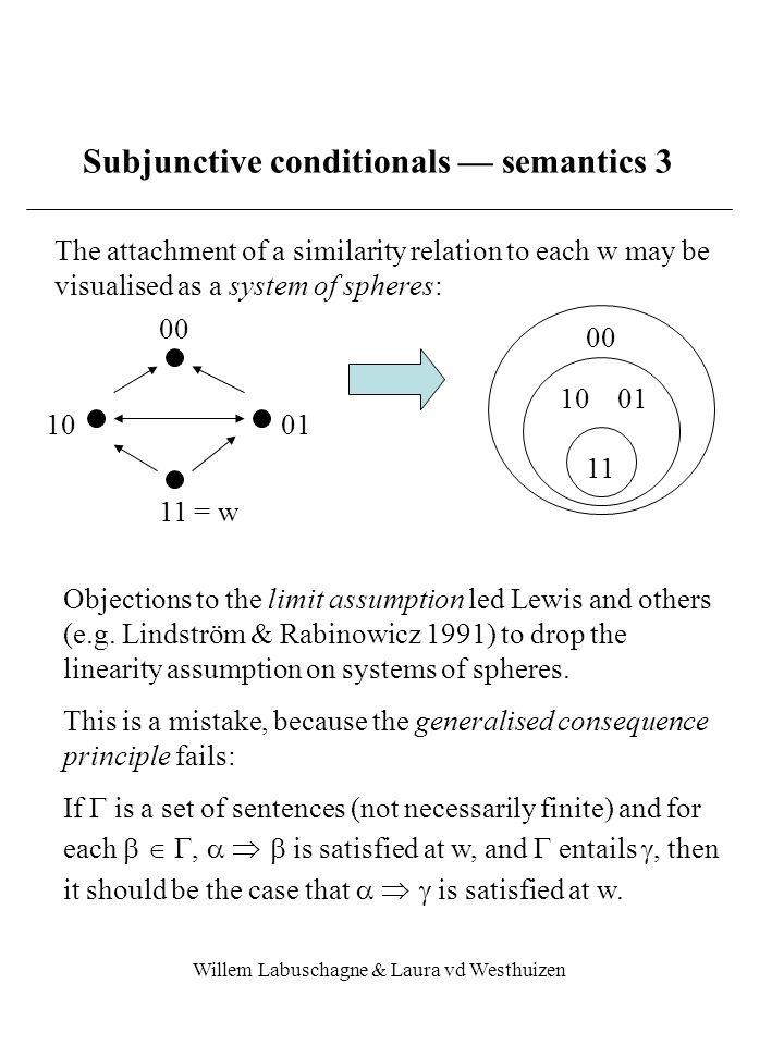 Willem Labuschagne & Laura vd Westhuizen Epistemic doxastic logic 5 Problem: Rational consequence is not transitive.