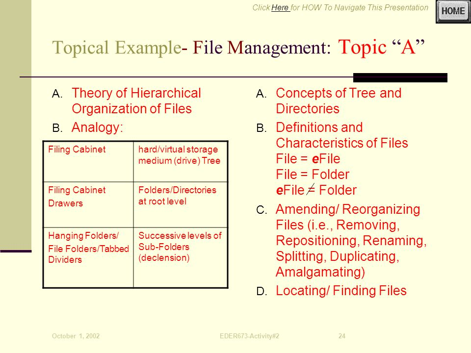 Click Here for HOW To Navigate This PresentationHere October 1, 2002EDER673-Activity#224 Topical Example- File Management: Topic A A.