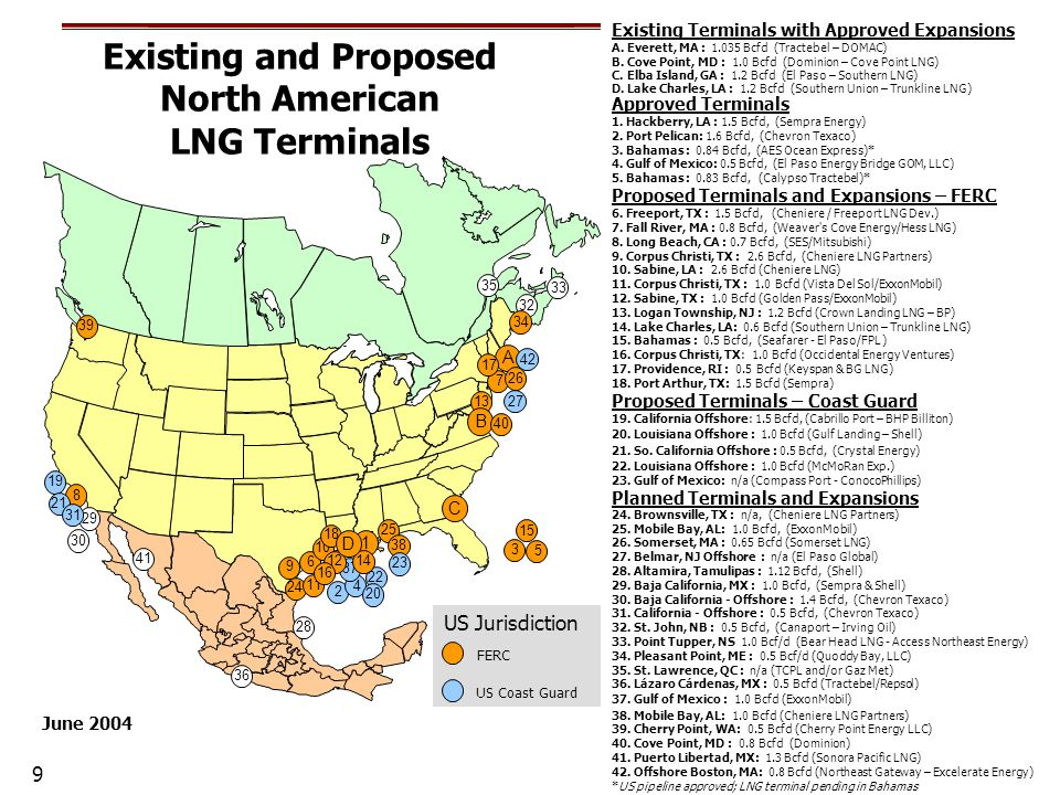 9 Existing Terminals with Approved Expansions A. Everett, MA : 1.035 Bcfd (Tractebel – DOMAC) B.