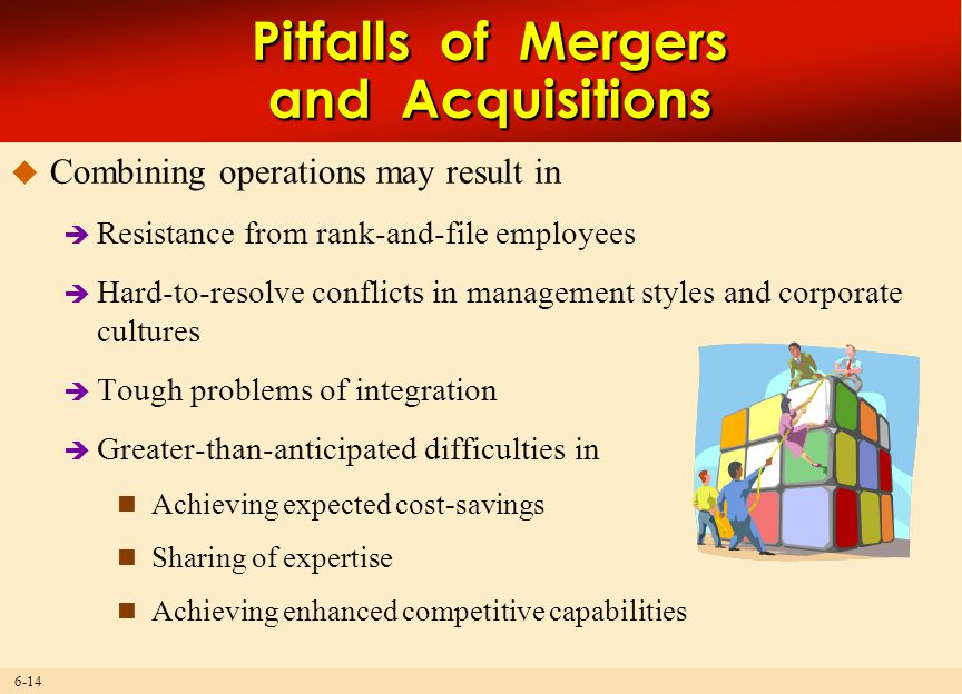 6-14 Pitfalls of Mergers and Acquisitions  Combining operations may result in  Resistance from rank-and-file employees  Hard-to-resolve conflicts i
