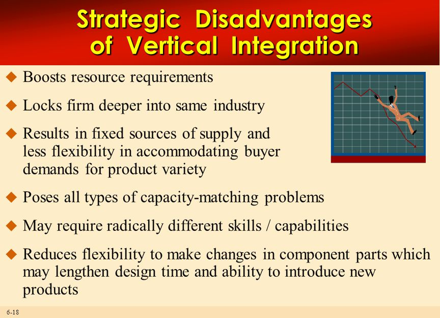 6-18 Strategic Disadvantages of Vertical Integration  Boosts resource requirements  Locks firm deeper into same industry  Results in fixed sources