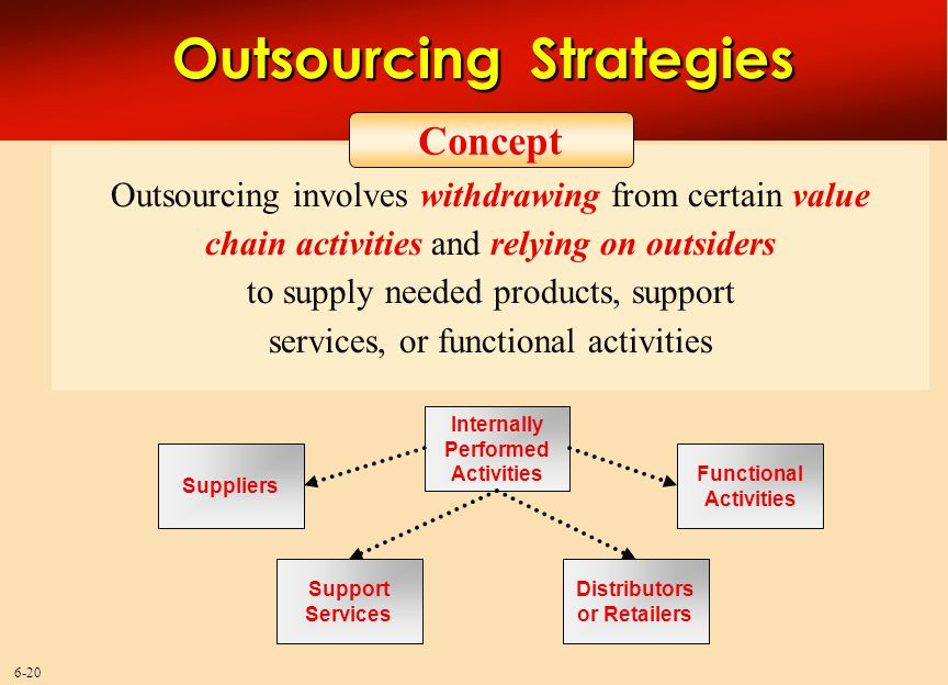6-20 Outsourcing Strategies Outsourcing involves withdrawing from certain value chain activities and relying on outsiders to supply needed products, s