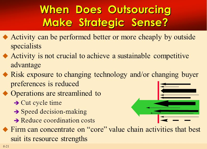 6-21 When Does Outsourcing Make Strategic Sense?  Activity can be performed better or more cheaply by outside specialists  Activity is not crucial t