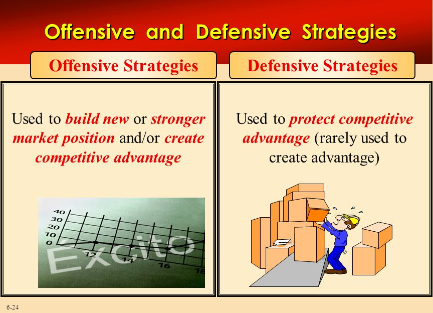 6-24 Offensive and Defensive Strategies Used to build new or stronger market position and/or create competitive advantage Used to protect competitive