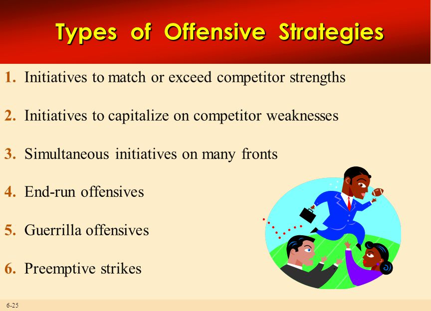 6-25 Types of Offensive Strategies 1. Initiatives to match or exceed competitor strengths 2. Initiatives to capitalize on competitor weaknesses 3. Sim