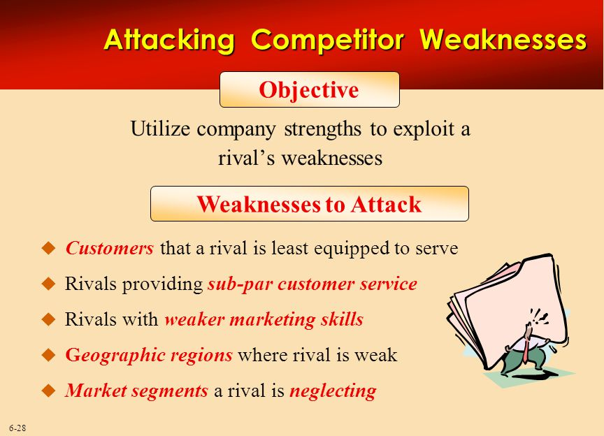 6-28 Attacking Competitor Weaknesses Utilize company strengths to exploit a rival's weaknesses Weaknesses to Attack   Customers that a rival is leas