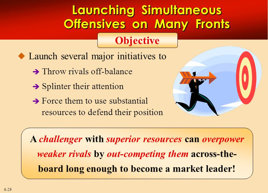 6-29 Launching Simultaneous Offensives on Many Fronts A challenger with superior resources can overpower weaker rivals by out-competing them across-th