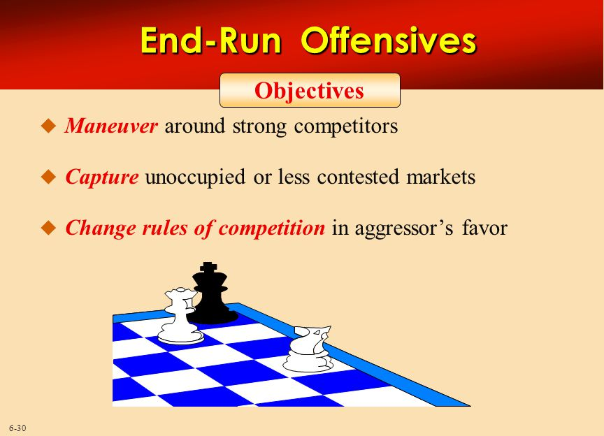 6-30 End-Run Offensives   Maneuver around strong competitors   Capture unoccupied or less contested markets   Change rules of competition in agg
