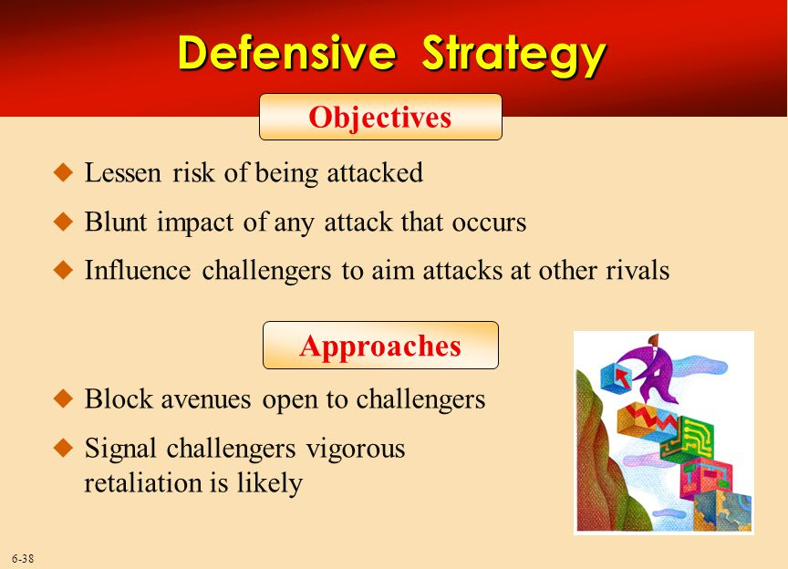 6-38 Defensive Strategy Objectives   Lessen risk of being attacked   Blunt impact of any attack that occurs   Influence challengers to aim attac