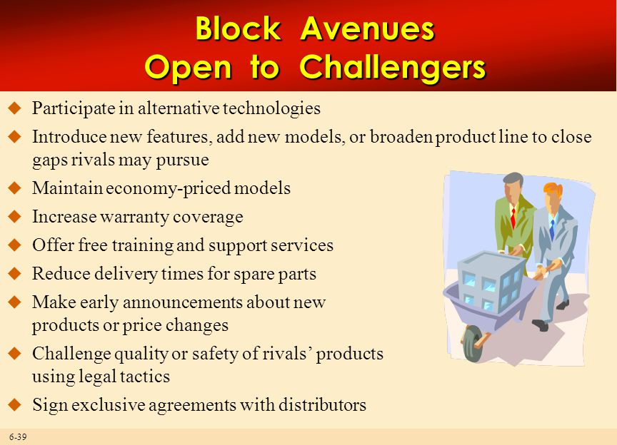 6-39 Block Avenues Open to Challengers  Participate in alternative technologies  Introduce new features, add new models, or broaden product line to