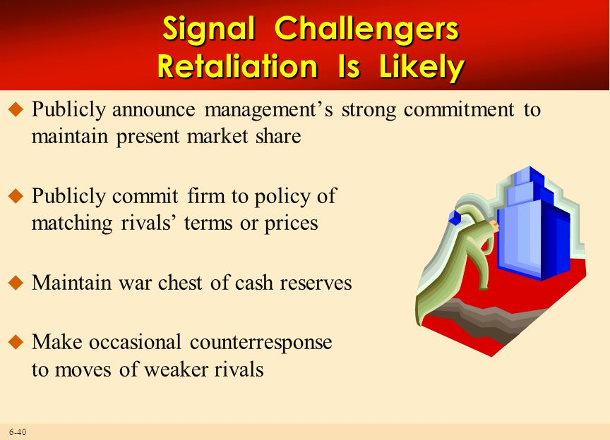6-40 Signal Challengers Retaliation Is Likely  Publicly announce management's strong commitment to maintain present market share  Publicly commit fi