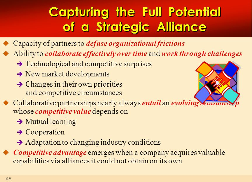 6-9 Capturing the Full Potential of a Strategic Alliance  Capacity of partners to defuse organizational frictions  Ability to collaborate effectivel