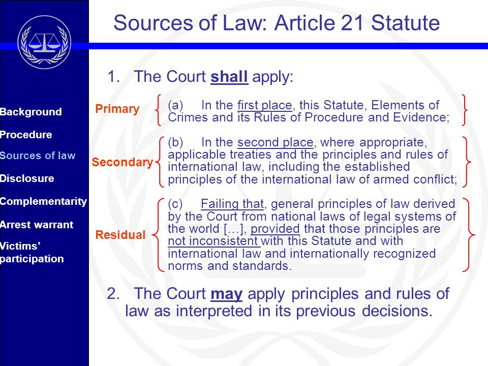 Human Rights Article 21 paragraph 3: Human rights must guide the interpretation and application of all legal norms applied by the Court.