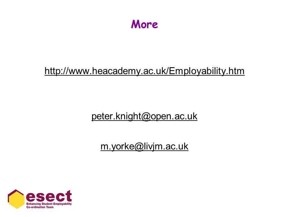 More http://www.heacademy.ac.uk/Employability.htm peter.knight@open.ac.uk m.yorke@livjm.ac.uk