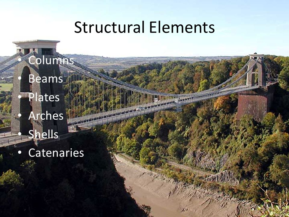 Structural Elements Columns Beams Plates Arches Shells Catenaries