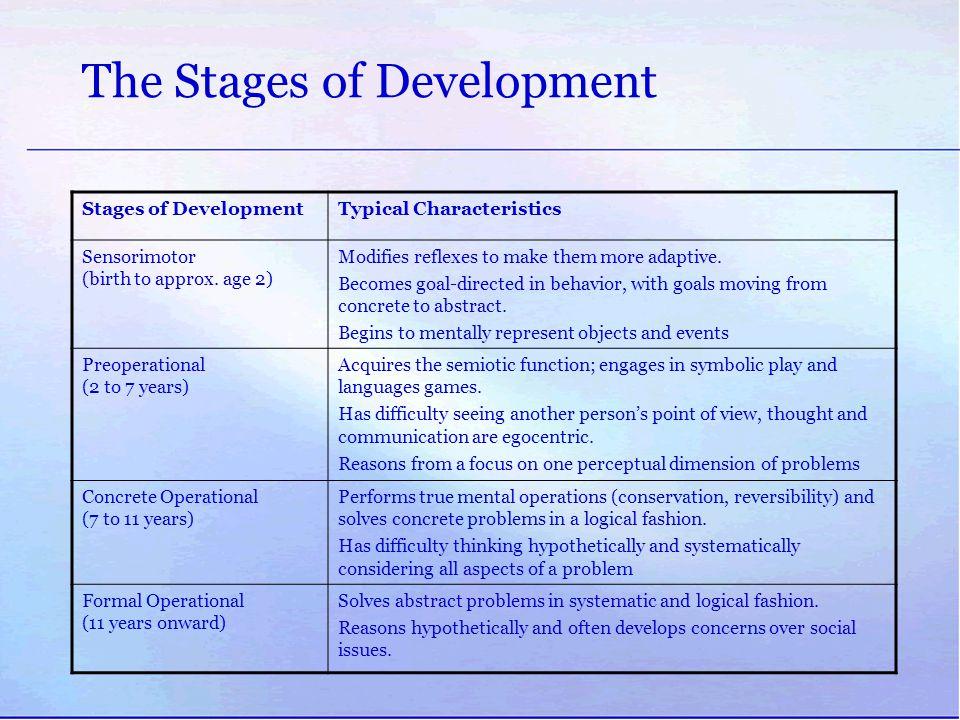 The Stages of Development Stages of DevelopmentTypical Characteristics Sensorimotor (birth to approx. age 2) Modifies reflexes to make them more adapt