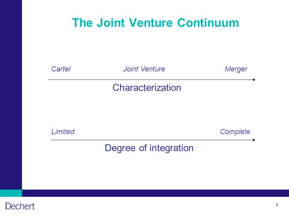 5 The Joint Venture Continuum Characterization Cartel Joint VentureMerger Degree of integration Limited Complete