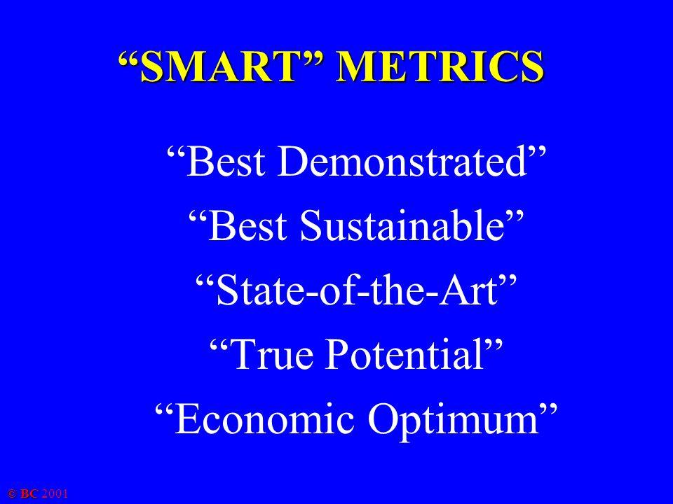 © BC 2001 SMART METRICS Best Demonstrated Best Sustainable State-of-the-Art True Potential Economic Optimum