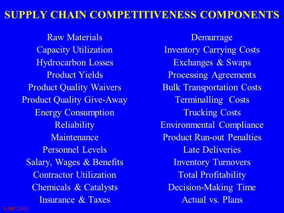 © BC 2001 SUPPLY CHAIN COMPETITIVENESS COMPONENTS Raw Materials Capacity Utilization Hydrocarbon Losses Product Yields Product Quality Waivers Product