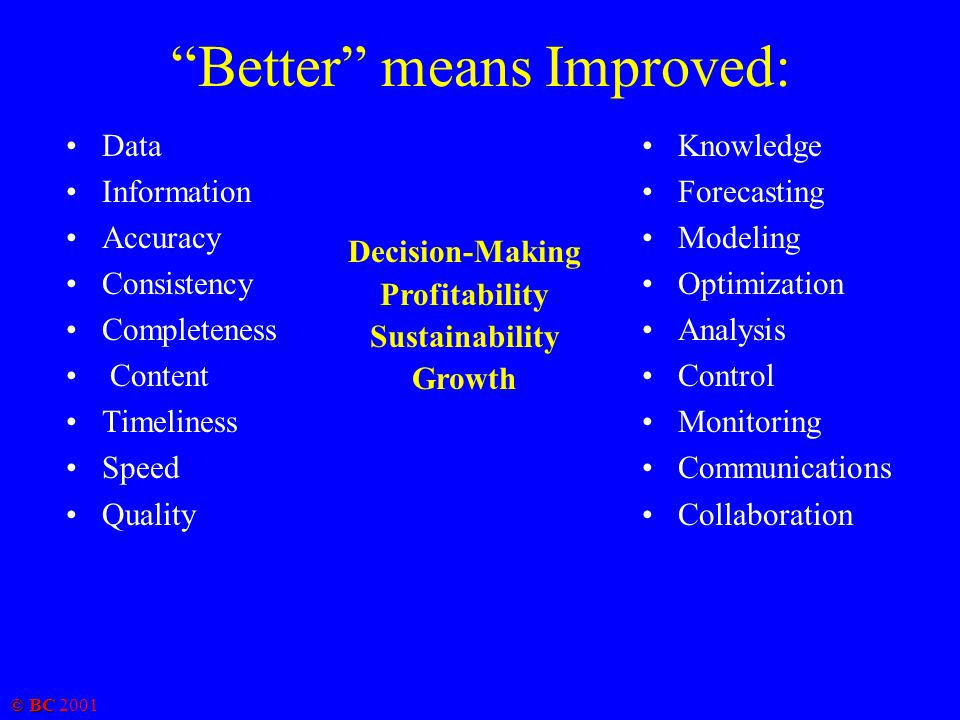 © BC 2001 Better means Improved: Data Information Accuracy Consistency Completeness Content Timeliness Speed Quality Knowledge Forecasting Modeling Optimization Analysis Control Monitoring Communications Collaboration Decision-Making Profitability Sustainability Growth