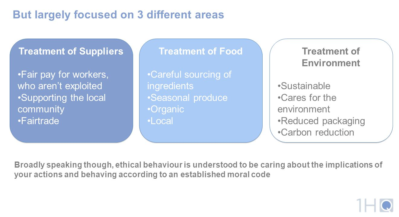 Consumer differences We found four broad attitudinal splits amongst consumers, from the Ethically Inactive through to the Ethically Motivated, with a majority either unengaged or only superficially engaged As a secondary factor in most consumers' choice of food and drink consumers move between these attitudes constantly – depending on category, occasion, convenience etc Ethically Active Significantly effects choice in certain areas Seek out information Ethically Active Significantly effects choice in certain areas Seek out information Ethically Aware Can be a point of difference, all other factors being equal Want easy ethics with no negative effect on them (ie.