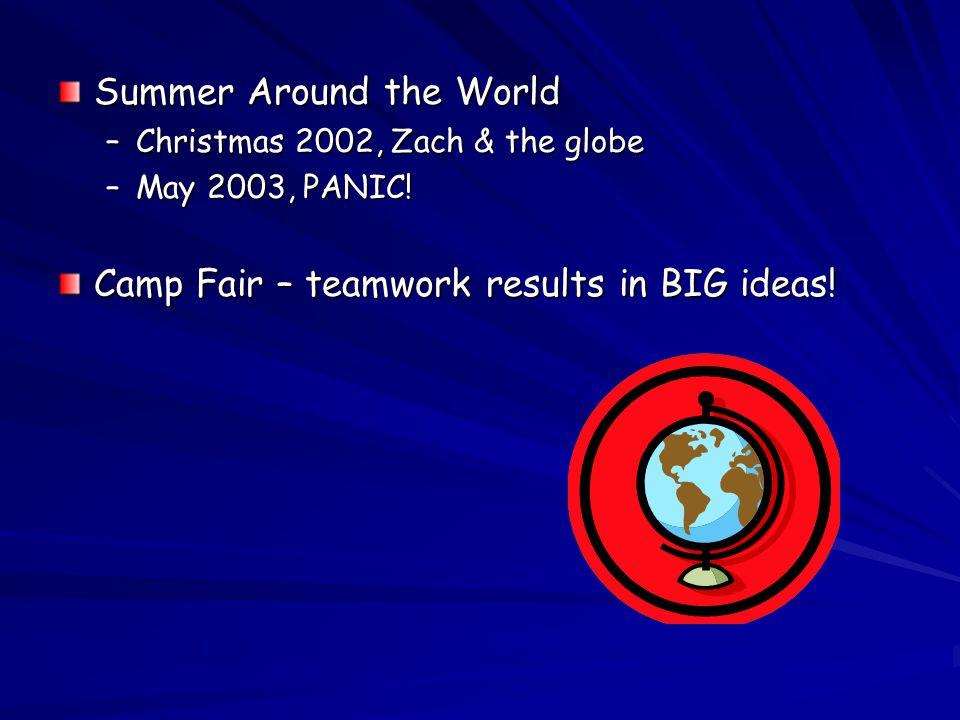 Summer Around the World –Christmas 2002, Zach & the globe –May 2003, PANIC.