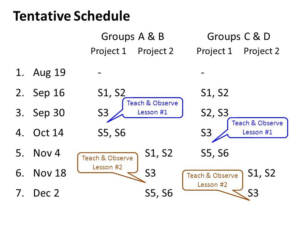 Tentative Schedule Groups A & B Groups C & D Project 1Project 2Project 1Project 2 1.Aug 19 -- 2.Sep 16S1, S2S1, S2 3.Sep 30 S3S2, S3 4.Oct 14 S5, S6 S3 5.Nov 4S1, S2S5, S6 6.Nov 18S3S1, S2 7.Dec 2S5, S6S3 Teach & Observe Lesson #1 Teach & Observe Lesson #2