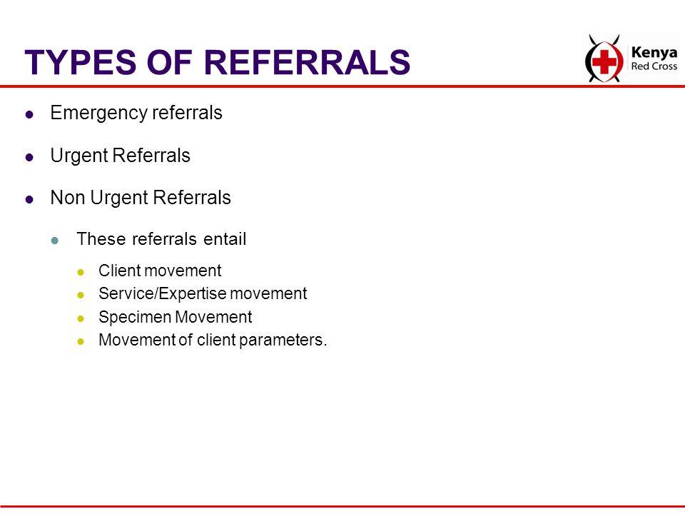 KRCS REFFERAL MODELS Community led Patient/Client led Reverse referral