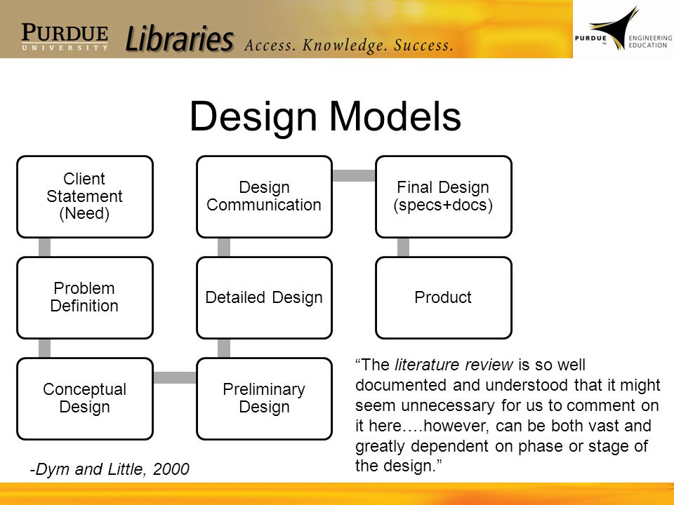 Implications Resources needed depend on stage of design process Mixture of technical, social, economic, legal resources Metacognitive process threads throughout project Beginning and end focuses on Knowledge Management Can target appropriate stage, or try to integrate throughout design project