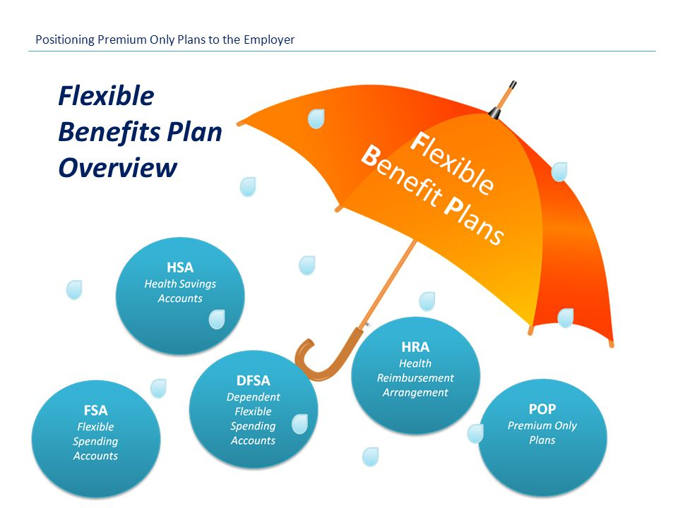 Positioning Premium Only Plans to the Employer Flexible Benefits Plan Overview