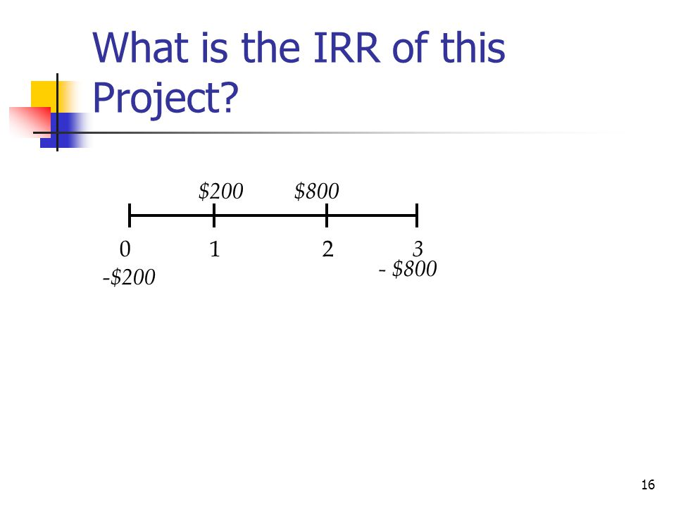 16 What is the IRR of this Project? 0 1 2 3 $200 $800 -$200 - $800