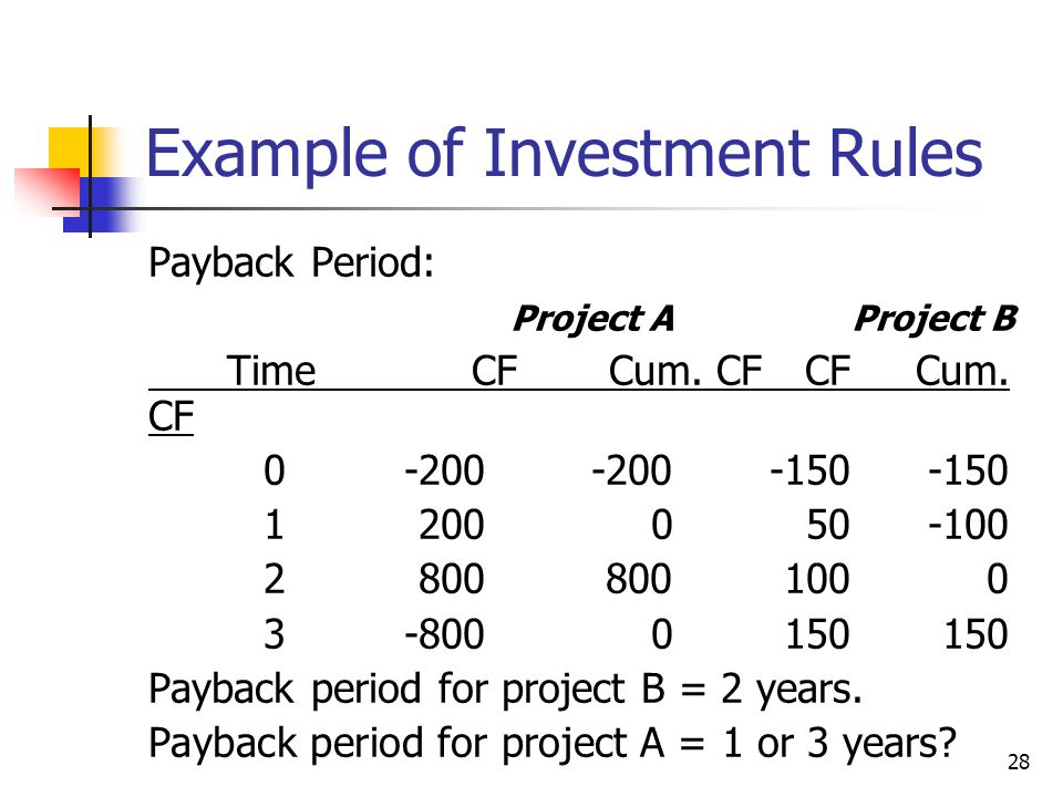 28 Example of Investment Rules Payback Period: Project A Project B Time CF Cum. CFCF Cum. CF 0-200-200-150-150 1200050-100 28008001000 3-8000150150 Pa