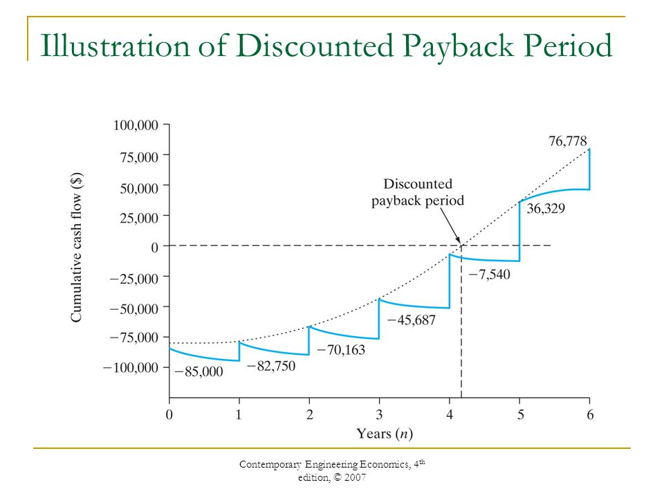 Contemporary Engineering Economics, 4 th edition, © 2007 Summary Payback periods can be used as a screening tool for liquidity, but we need a measure of investment worth for profitability.