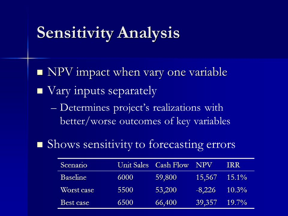 Sensitivity Analysis NPV impact when vary one variable NPV impact when vary one variable Vary inputs separately – –Determines project's realizations with better/worse outcomes of key variables Shows sensitivity to forecasting errors Scenario Unit Sales Cash Flow NPVIRR Baseline600059,80015, % Worst case ,200-8, % Best case ,40039, %