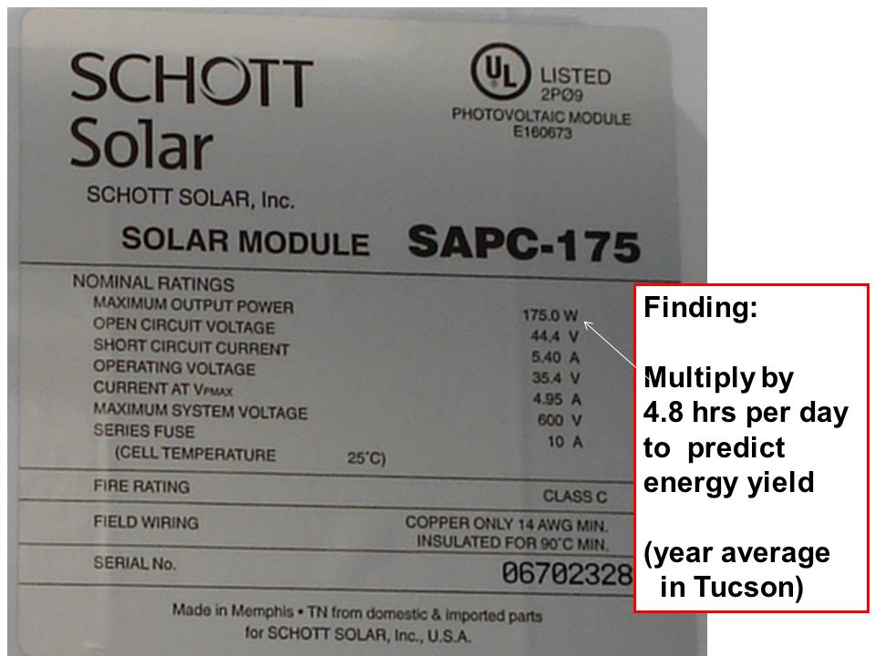 Finding: Multiply by 4.8 hrs per day to predict energy yield (year average in Tucson)