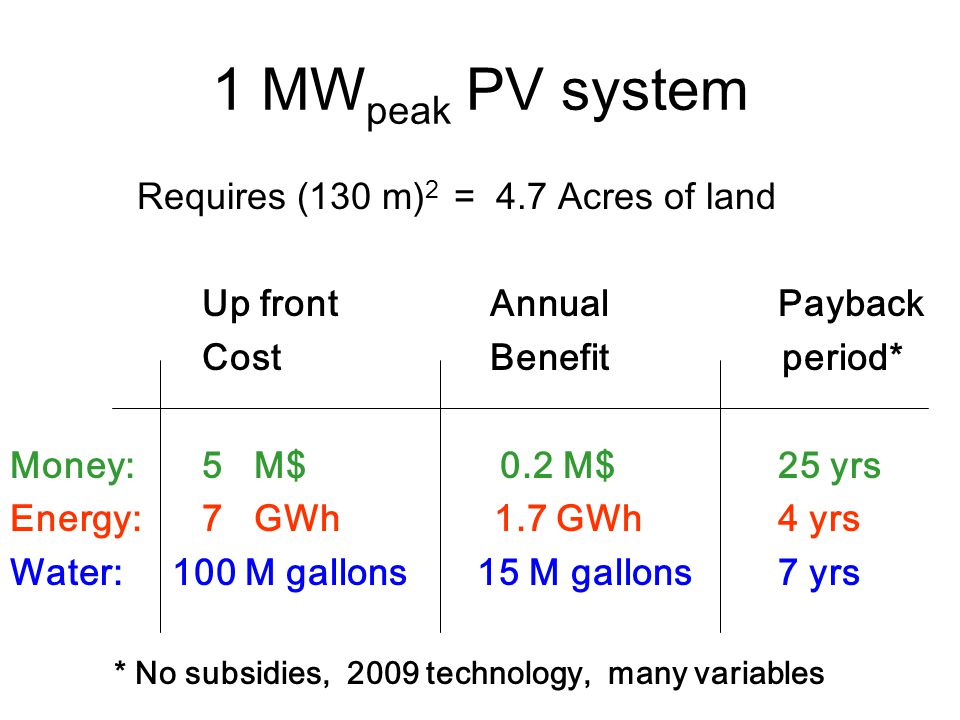 1 MW peak PV system Requires (130 m) 2 = 4.7 Acres of land Up front AnnualPayback Cost Benefit period* Money:5 M$ 0.2 M$25 yrs Energy:7 GWh 1.7 GWh4 yrs Water: 100 M gallons 15 M gallons7 yrs * No subsidies, 2009 technology, many variables