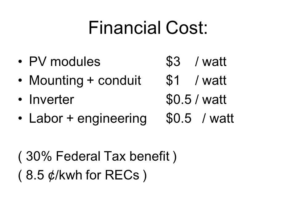 Financial Cost: PV modules $3 / watt Mounting + conduit $1 / watt Inverter $0.5 / watt Labor + engineering$0.5 / watt ( 30% Federal Tax benefit ) ( 8.5 ¢/kwh for RECs )